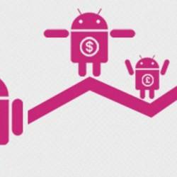 Sentinel LDK 用於 Android 設備的保護和授權
